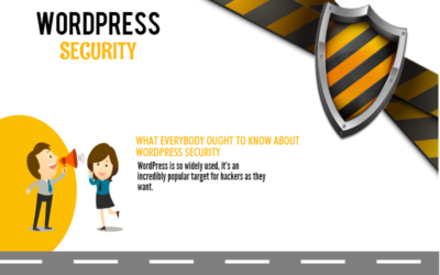 What you ought to know about WordPress Security